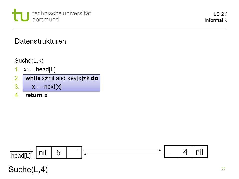 nil 5 4 nil Suche(L,4) Datenstrukturen Suche(L,k) x  head[L]